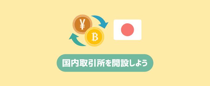 STEP 2  国内取引所(コインチェック)で 日本円をビットコインに替えよう