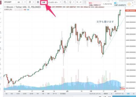 tradingview27