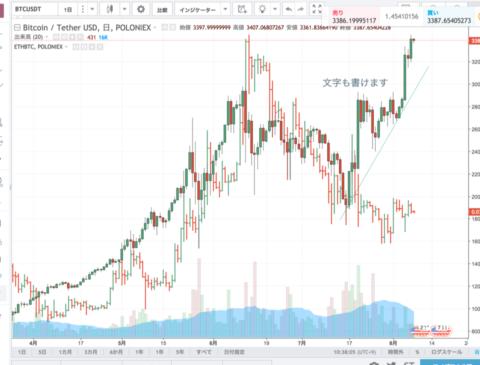 tradingview29